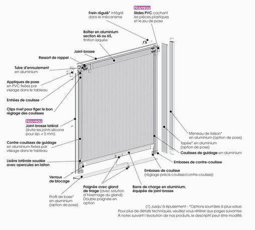 MOUSTIQUAIRES - IMP FORCALQUIER